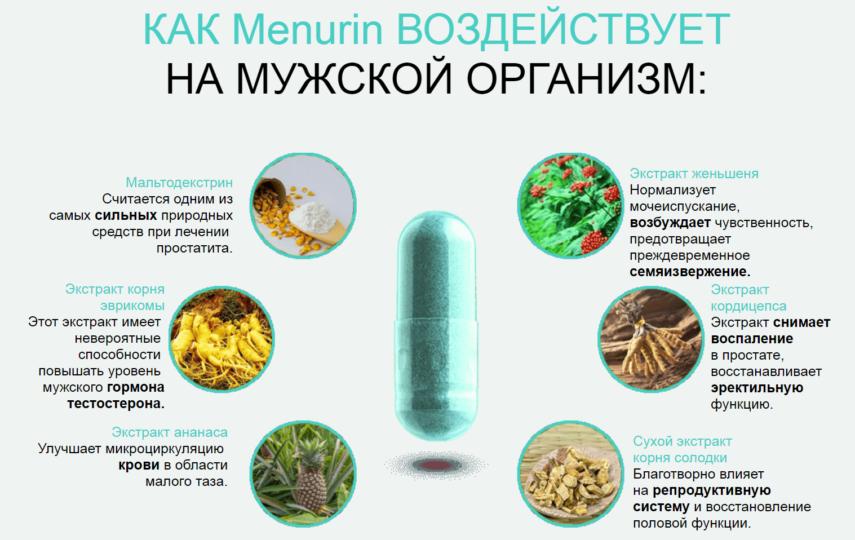 Состав Менурина