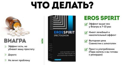 Сравнение Eros Spirit и других препаратов
