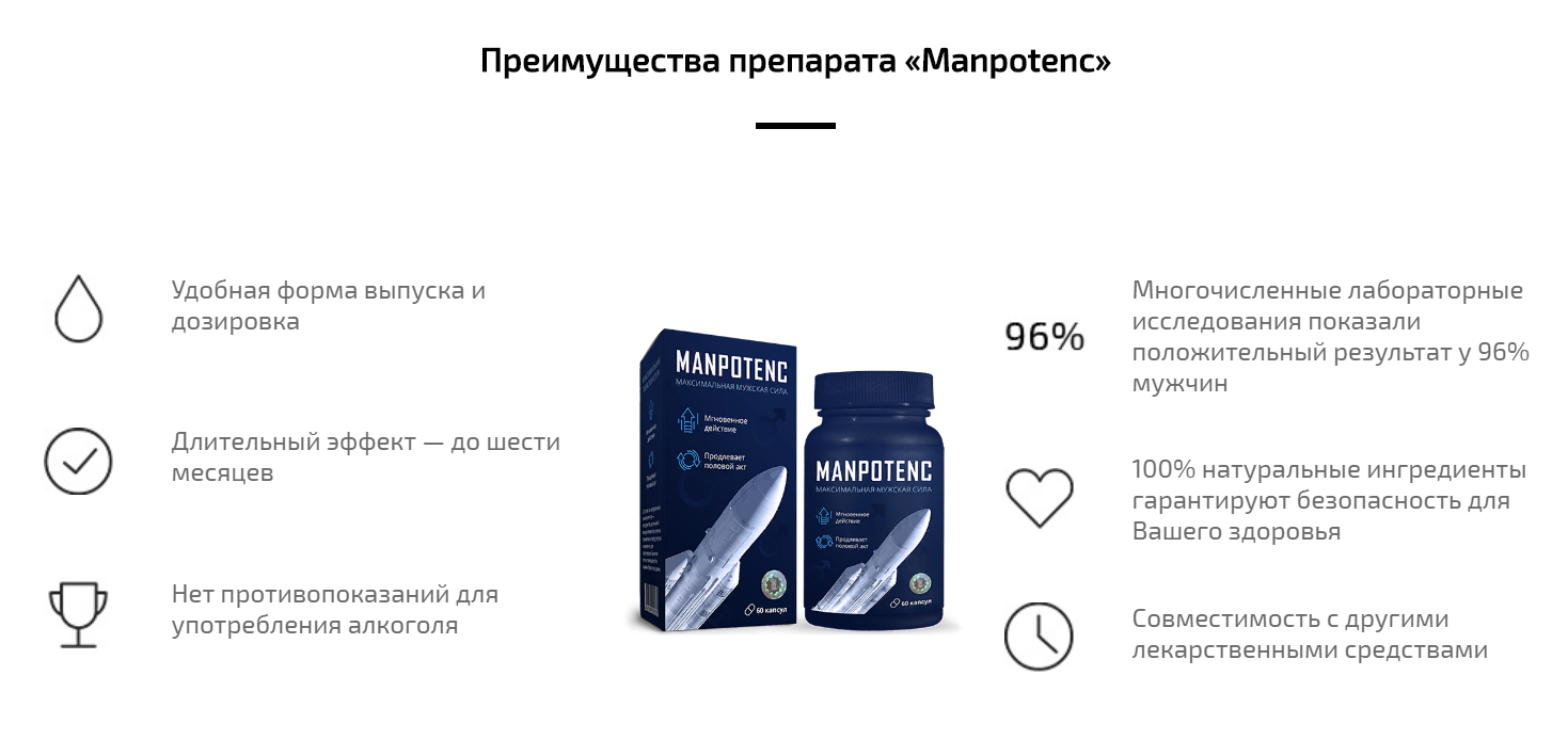 Капсулы MANPOTENC для мужчин в Туркестане